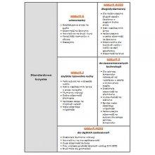 Tabela materiałów łożysk ślizgowych iglidur®
